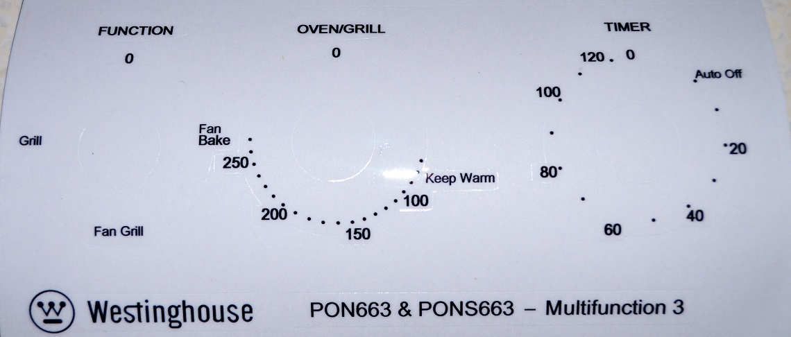 Westinghouse PON663 & PONS663 decal sticker set.